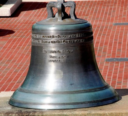 Liberty Bell Reproduction