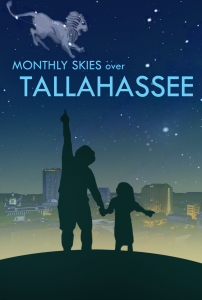 Monthly Skies over Tallahassee