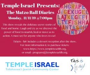 The Matzo Ball Diaries