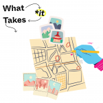 Make it With MoFA: Memory Maps